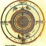 Jung y el MANDALA